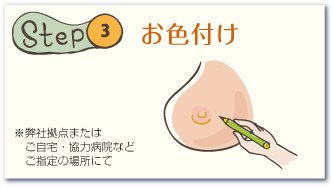 Step3. お色付け