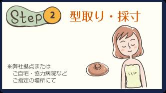 Step2. 型取り・採寸