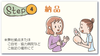 Step4. 納品 弊社拠点またはご自宅・協力病院などご指定の場所にて