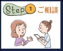 Step1. ご相談